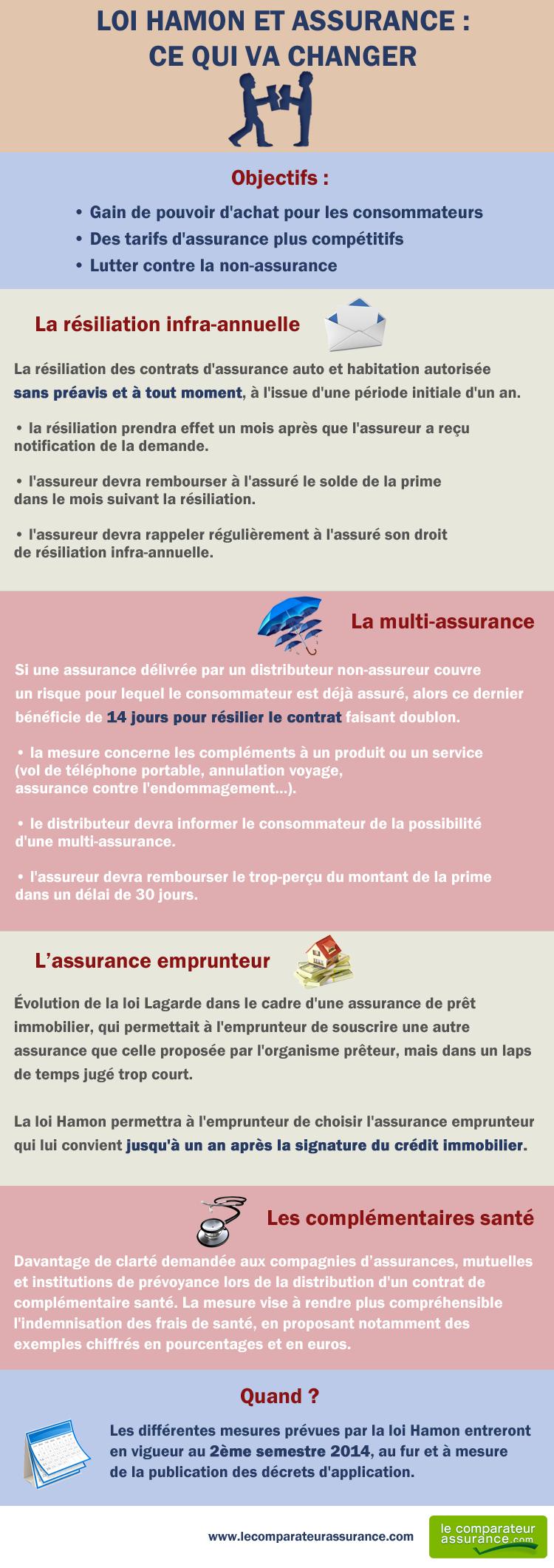 hamon-assurance[1]